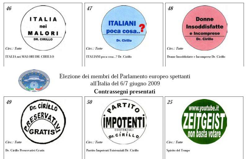 European Elections Surprise Take A Look At The List Of Italian Parties
